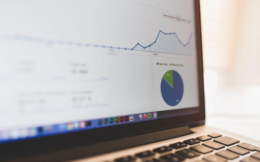 Google Adwords, Facebook y Blog Corporativo